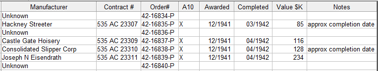 A10 contract details.PNG