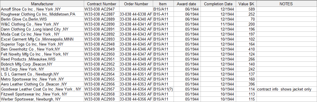 B15 contracts for VLJ.PNG